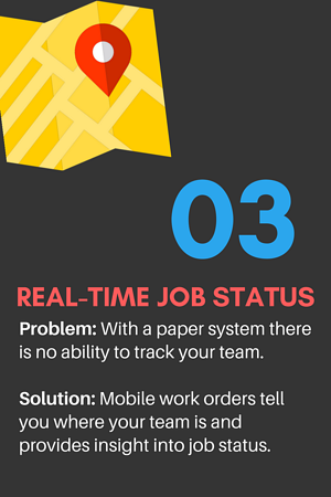Problem-With-a-paper-system-there-is-no-ability-to-track-your-team.-Solution-Mobile-work-orders-tell-you-where-your-team-is-and