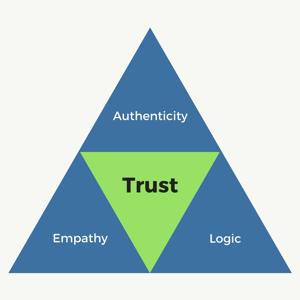 Trust-2-1