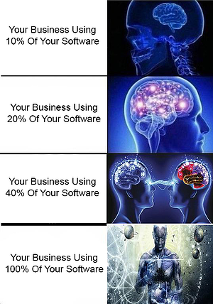 Your Business Using Software